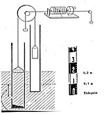 Float Activated Tide Gauge (Hydrographer of the Navy, 1969)